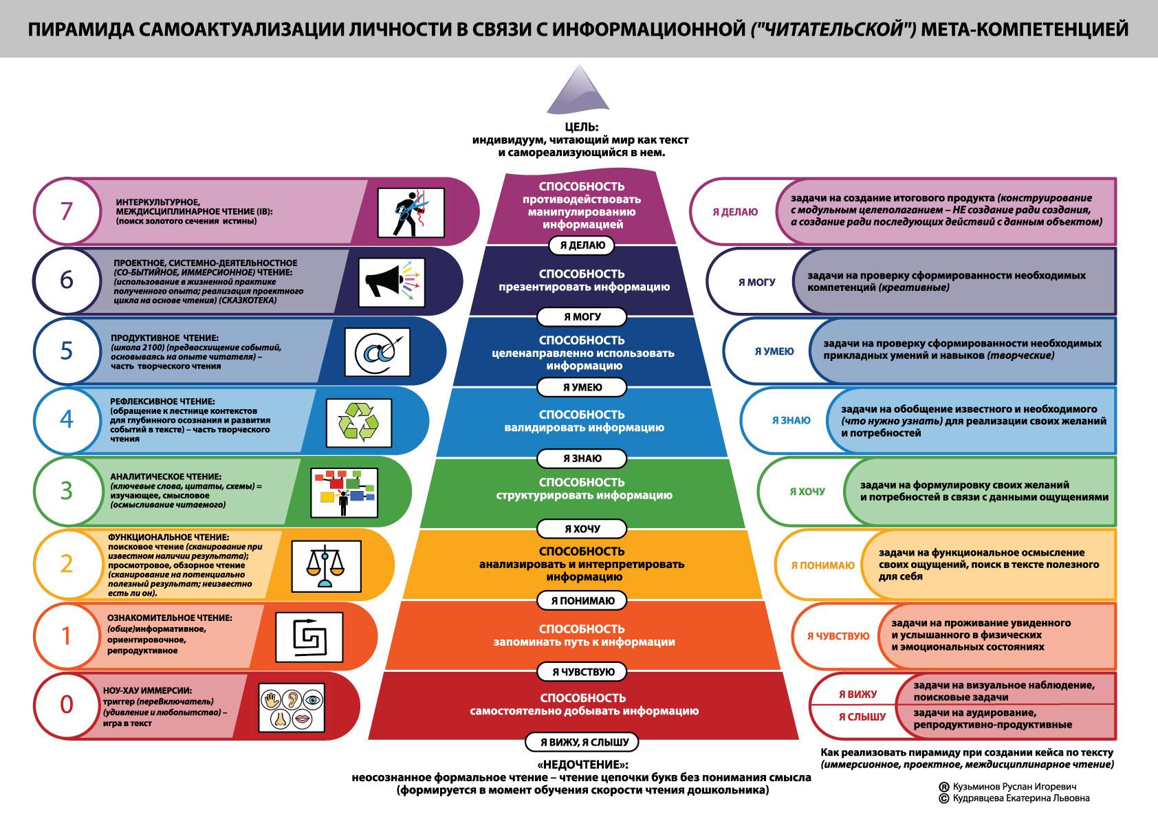 Piramida_2_Maket_A2.jpg